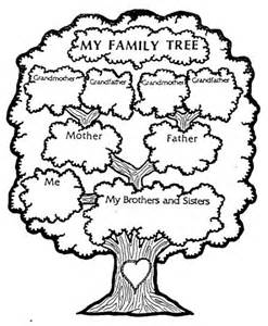 Family Tree Coloring Pages Picture 1 550x666 picture