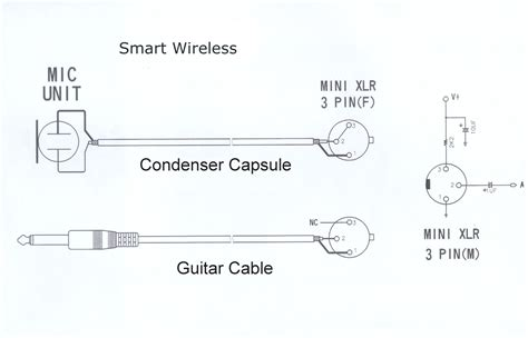 neutrik xlr wiring diagram neutrik image wiring xlr wiring diagram neutrik images also telephone wall jack wiring on neutrik xlr wiring diagram