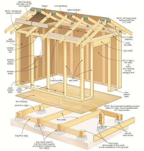 Free Blueprints For Garden Sheds Outdoor Storage Sheds