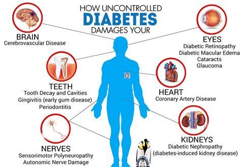 Type 1 Diabetes Effects A2 Diabetes