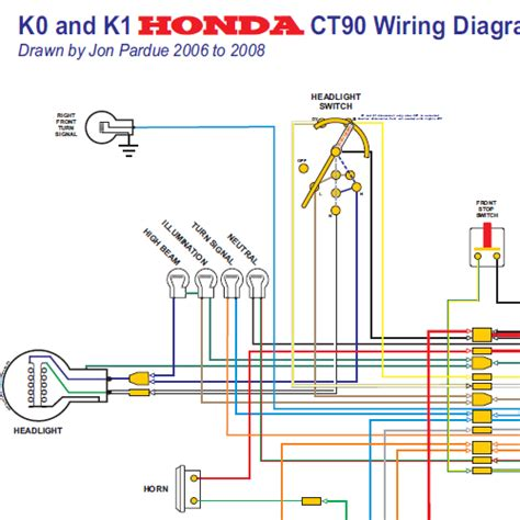 Wiring Diagrams CT90 CT110