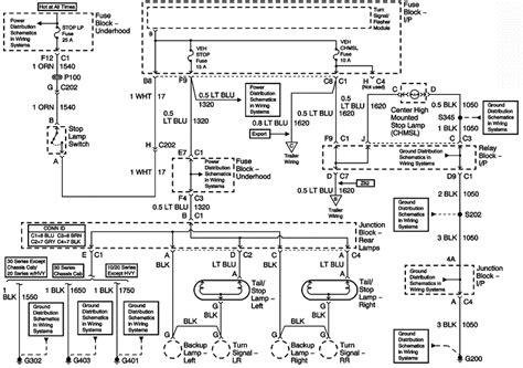 free download ebooks 01 Vortec 5 3l Wiring Harness