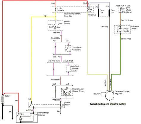 free download ebooks 04 Mustang Charging System Wiring Diagram