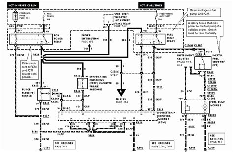 ford f trailer wiring diagram images 05 f350 trailer wiring diagram 2000 ford f150 trailer