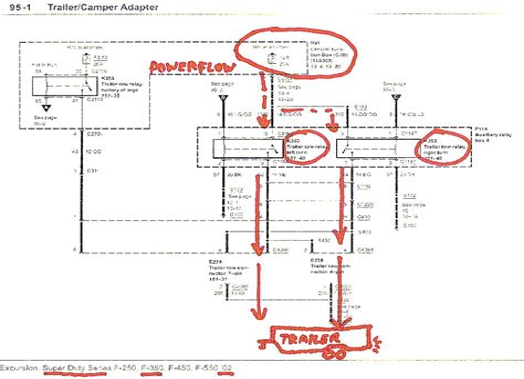 free download ebooks 05 F350 Trailer Wiring Diagram