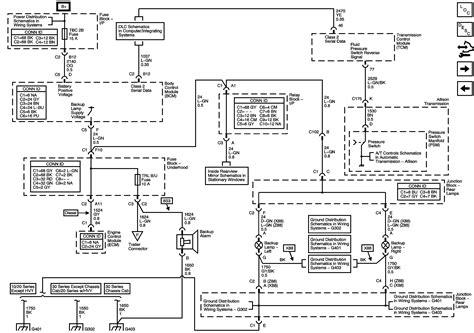 MDYG] 06 CHEVY SILVERADO COMPUTER WIRING DIAGRAM [Y2HL] - SCHEMATIC-LOOT -  SCHEMATIC-LOOT.TERRAURUNCA.IT   Ford Factory Radio Wiring 99e 250      schematic-loot.terraurunca.it