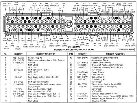 free download ebooks 06 Ford E 350 Pcm Wiring Diagrams