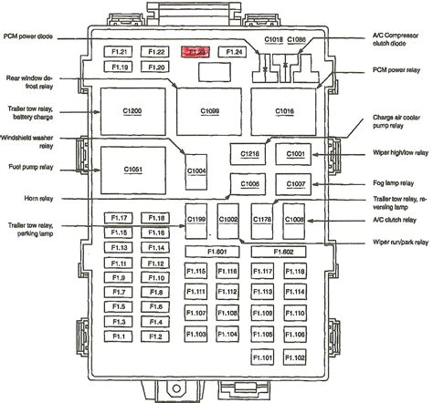 free download ebooks 06 Ford Fuse Diagram