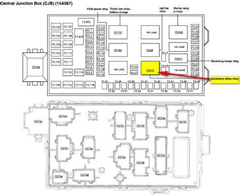 free download ebooks 06 Ford Super Duty Fuse Diagram