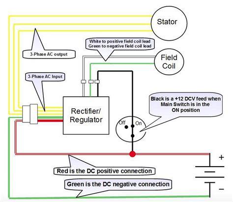 free download ebooks 06 Gsxr Rectifier Regulator Wiring Diagram