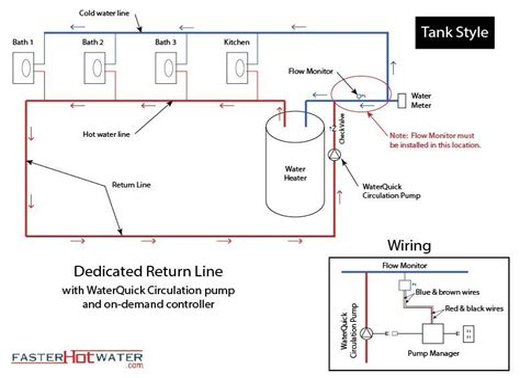 free download ebooks 06 Sonata Battery Wiring Diagram