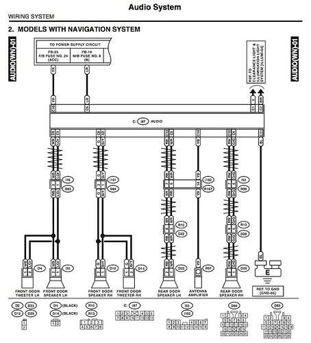free download ebooks 06 Subaru Impreza Wiring Diagram