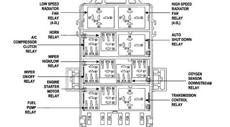 free download ebooks 08 Jeep Grand Cherokee Fuse Box