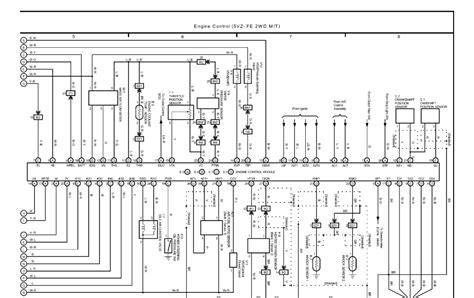 free download ebooks 08 Toyota Tacoma Fuse Diagram