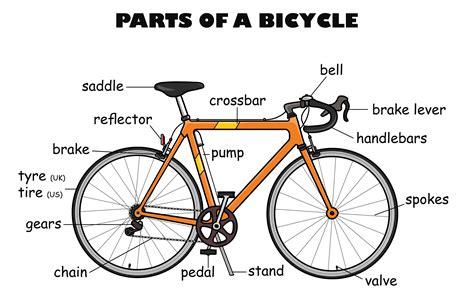1 Parts List Planet Bike
