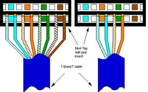 free download ebooks 10base T Wiring Diagram