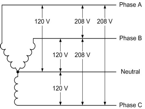 free download ebooks 120 208 Three Phase Wiring Diagram