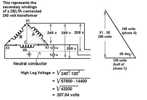 120 240 Volt 3 Phase Delta High Leg Electrician Talk