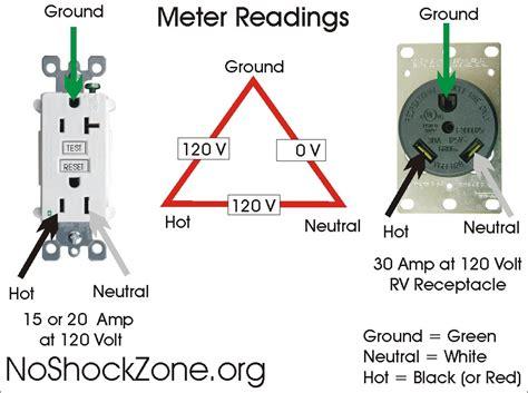 free download ebooks 120vac Generator Wiring Diagram