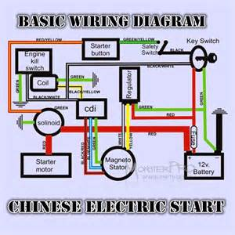 free download ebooks 125cc Mini Chopper Wiring Diagram