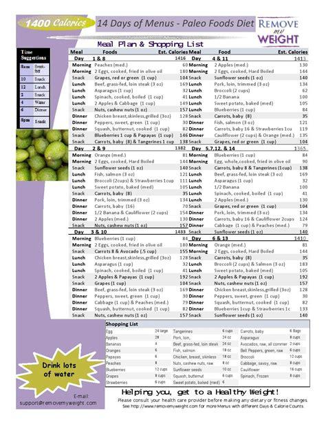 1400 Calorie Diet Plan ChangingShape