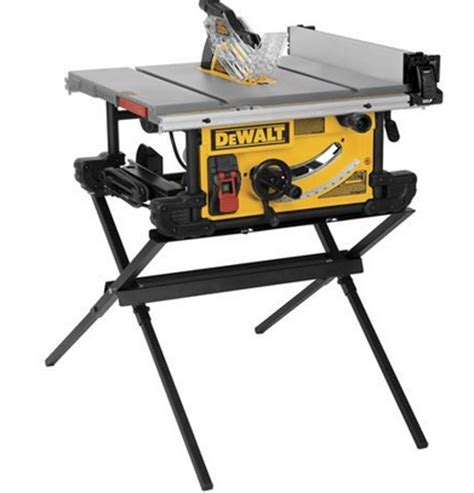 15 Best Table Saw Reviews Updated 2017