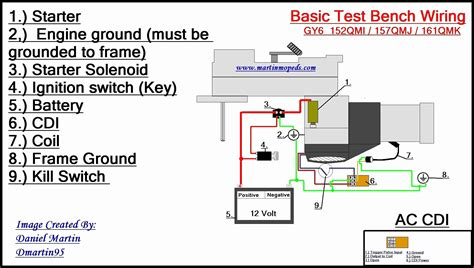 gy cc wiring diagram images cc moped wiring diagram 150cc gy6 wiring diagram m e s c