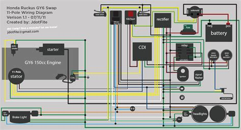 chinese 150cc scooter wiring diagram images chinese go kart 150cc roketa scooter cdi wiring diagram 150cc wiring