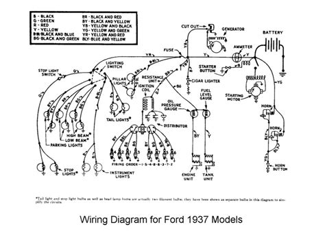 free download ebooks 1937 Ford Wiring Diagram
