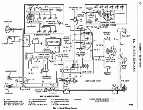 free download ebooks 1956 Ford Truck Wiring Diagrams