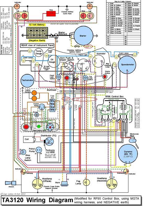 mga wiring diagram images pics photos mga mg mga  1957 mg wiring diagram circuit and schematic wiring