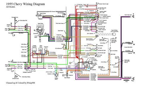 free download ebooks 1957 Chevy Bel Air Wiring Diagram
