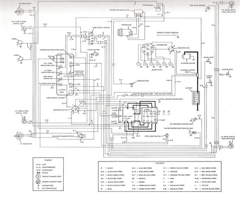 free download ebooks 1961 Ford Econoline Wiring Diagram