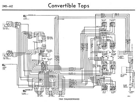 1964 ford thunderbird wiring diagram images 57 ford thunderbird 1964 thunderbird wiring diagram eck