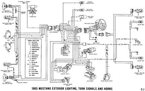 mustang headlight wiring diagram images tagged  1965 mustang headlight wiring diagram 1965 get