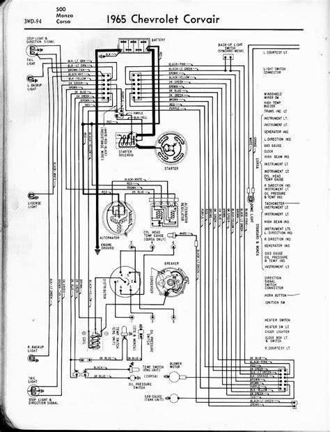1965 chevy truck starter wiring diagram images 1965 1965 chevy truck wiring