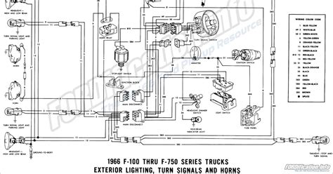 free download ebooks 1966 F 100 Wiring Diagram Front