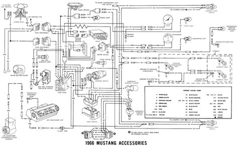 free download ebooks 1966 Ford Mustang Wiring Diagram