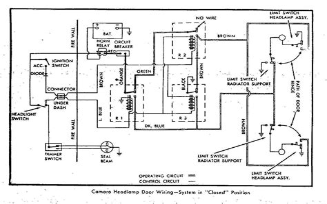 free download ebooks 1967 Camaro Rs Wiring Diagram