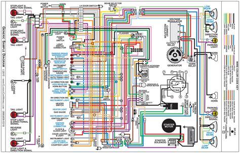 free download ebooks 1967 Galaxie Wiring Diagram
