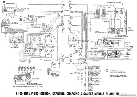 free download ebooks 1968 F250 Wiring Diagrams