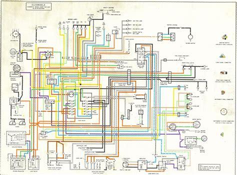 free download ebooks 1969 Camaro Wiring Diagram Manual Free Pdf