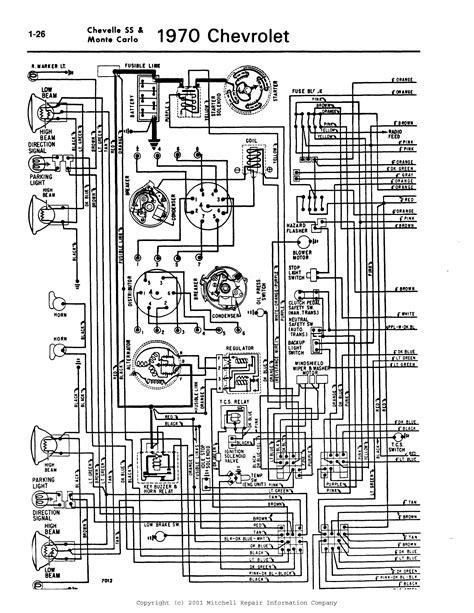 free download ebooks 1970 Malibu Wiring Diagram