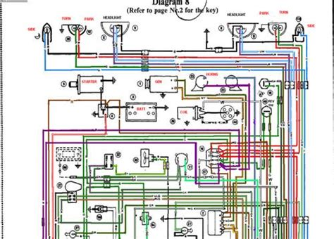 free download ebooks 1972 Mg Midget Wiring Diagram For Horns On