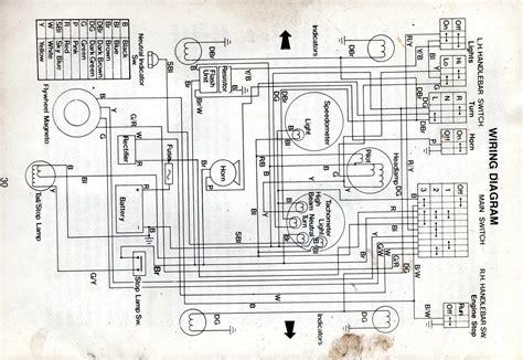 free download ebooks 1972 Yamaha 175 Wiring Diagram