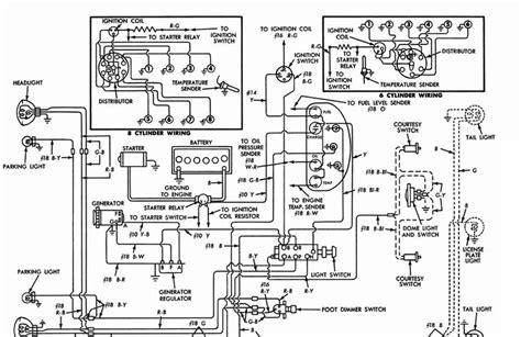 1973 bronco wiring diagram images torino wiring diagram 1973 wiring diagrams for ford bronco fixya