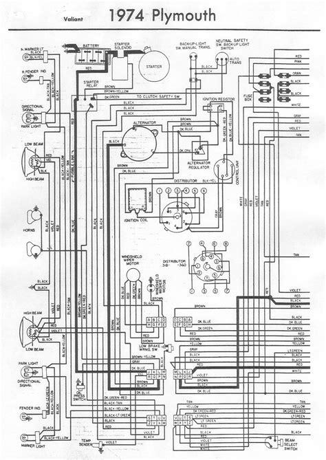 bmw tii wiring diagram images bmw euro 1974 chevy nova wiring diagram 1974 wiring schematic