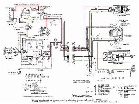 free download ebooks 1975 Ford Bronco Wiring Diagram