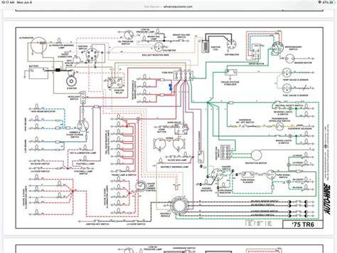 ts1.mm.bing.net/th?q=1976+Triumph+Tr6+Wiring+Diagr...