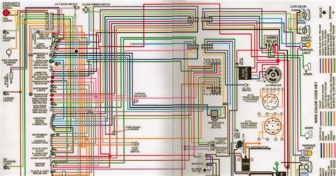 free download ebooks 1976 Chevelle Wiring Diagram